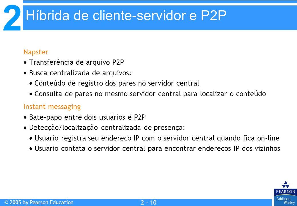 2 © 2005 by Pearson Education 2 - 10 Napster Transferência de arquivo P2P Busca centralizada de arquivos: Conteúdo de registro dos pares no servidor c