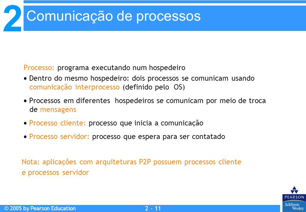 2 © 2005 by Pearson Education 2 - 11 Processo: programa executando num hospedeiro Dentro do mesmo hospedeiro: dois processos se comunicam usando comun