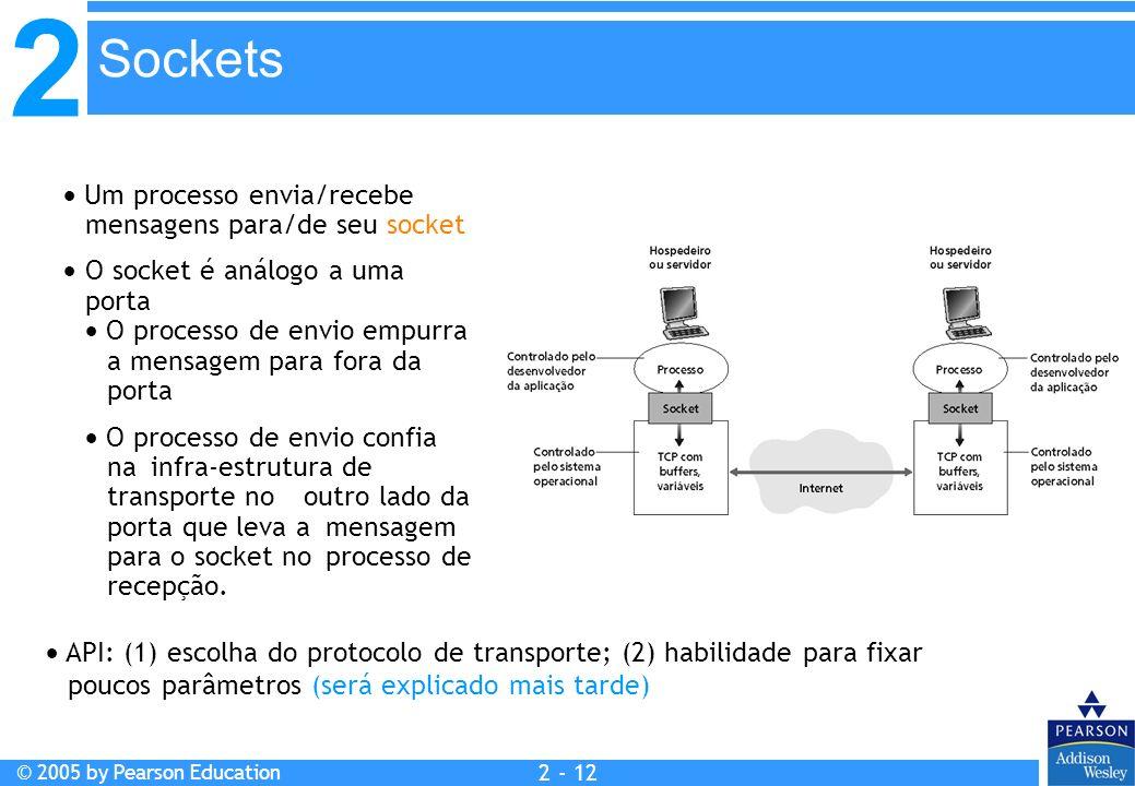 2 © 2005 by Pearson Education 2 - 12 Um processo envia/recebe mensagens para/de seu socket O socket é análogo a uma porta O processo de envio empurra