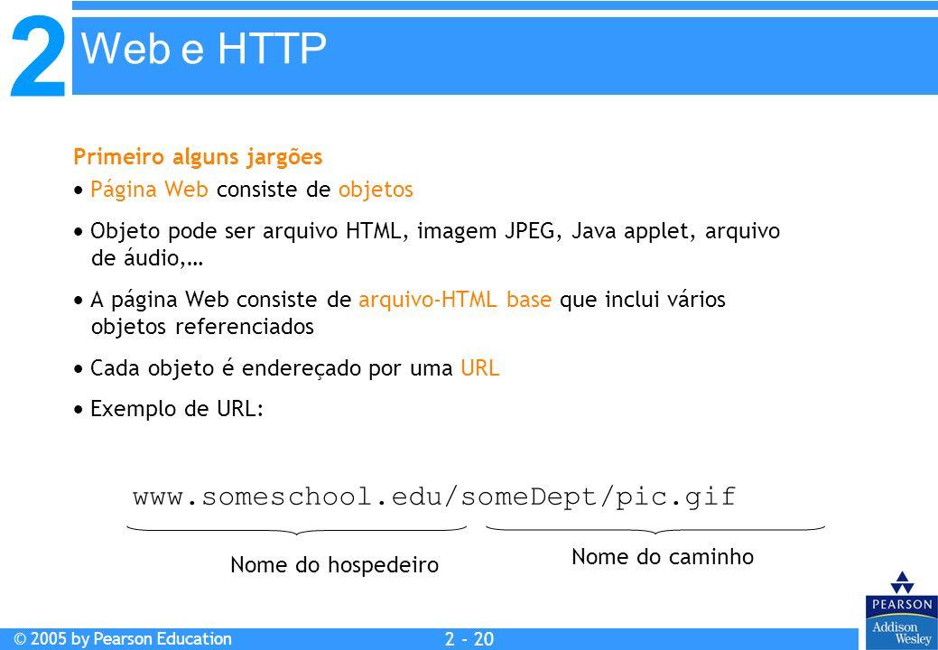 2 © 2005 by Pearson Education 2 - 20 Primeiro alguns jargões Página Web consiste de objetos Objeto pode ser arquivo HTML, imagem JPEG, Java applet, ar