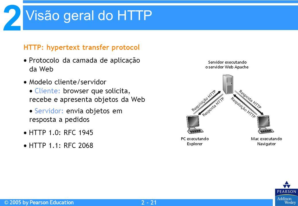 2 © 2005 by Pearson Education 2 - 21 HTTP: hypertext transfer protocol Protocolo da camada de aplicação da Web Modelo cliente/servidor Cliente: browse