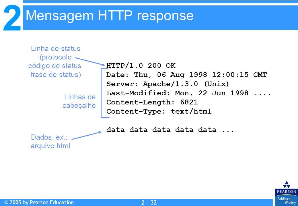 2 © 2005 by Pearson Education 2 - 32 HTTP/1.0 200 OK Date: Thu, 06 Aug 1998 12:00:15 GMT Server: Apache/1.3.0 (Unix) Last-Modified: Mon, 22 Jun 1998 …