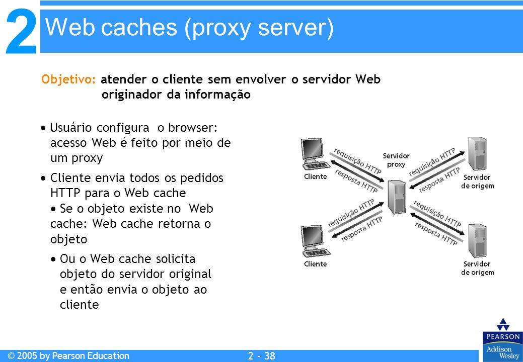 2 © 2005 by Pearson Education 2 - 38 Usuário configura o browser: acesso Web é feito por meio de um proxy Cliente envia todos os pedidos HTTP para o W