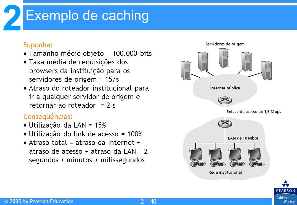 2 © 2005 by Pearson Education 2 - 40 Suponha: Tamanho médio objeto = 100.000 bits Taxa média de requisições dos browsers da instituição para os servid