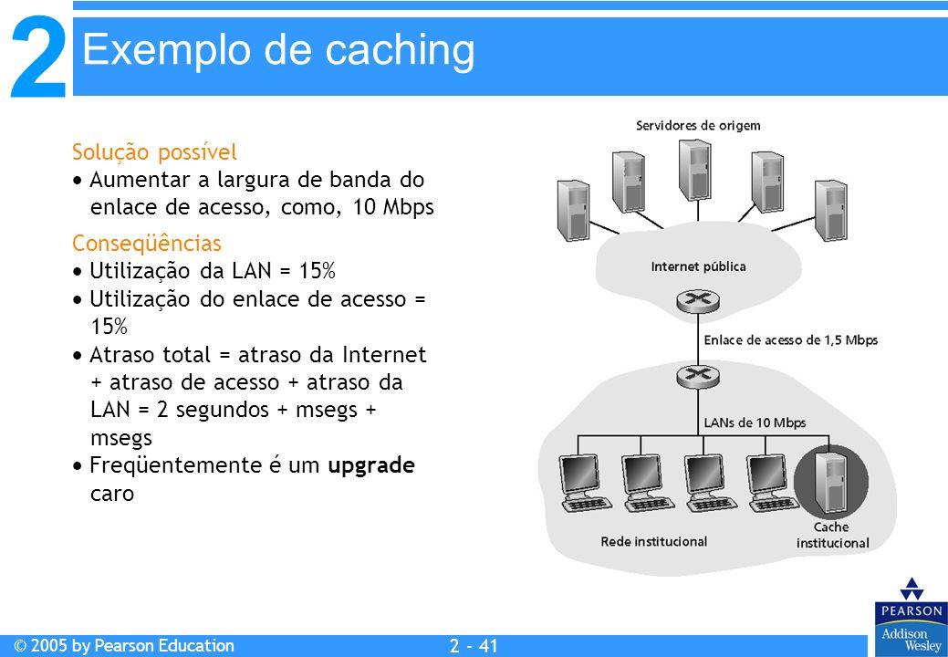 2 © 2005 by Pearson Education 2 - 41 Solução possível Aumentar a largura de banda do enlace de acesso, como, 10 Mbps Conseqüências Utilização da LAN =