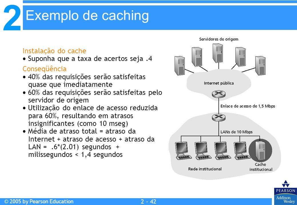 2 © 2005 by Pearson Education 2 - 42 Exemplo de caching Instalação do cache Suponha que a taxa de acertos seja.4 Conseqüência 40% das requisições serã