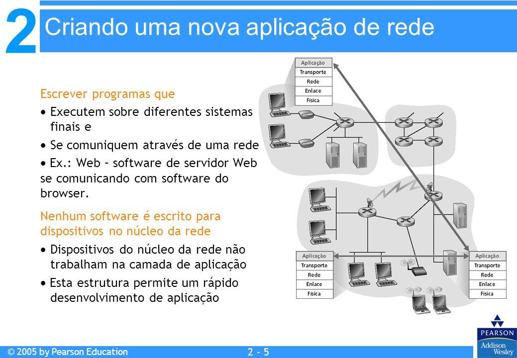 2 © 2005 by Pearson Education 2 - 96 2.1 Princípios de aplicações de rede 2.2 Web e HTTP 2.3 FTP 2.4 Correio electrônico SMTP, POP3, IMAP 2.5 DNS 2.6 Compartilhamento de arquivos P2P 2.7 Programação de socket com TCP 2.8 Programação de socket com UDP 2.9 Construindo um servidor Web Camadas de aplicação