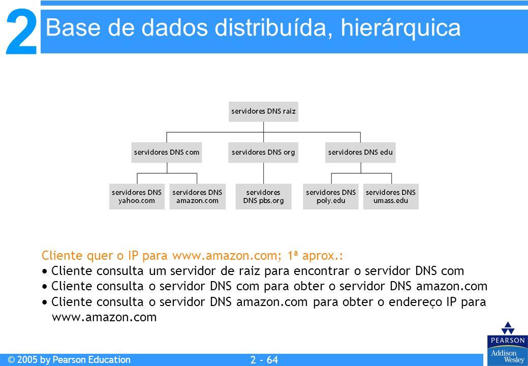2 © 2005 by Pearson Education 2 - 64 Cliente quer o IP para www.amazon.com; 1 a aprox.: Cliente consulta um servidor de raiz para encontrar o servidor