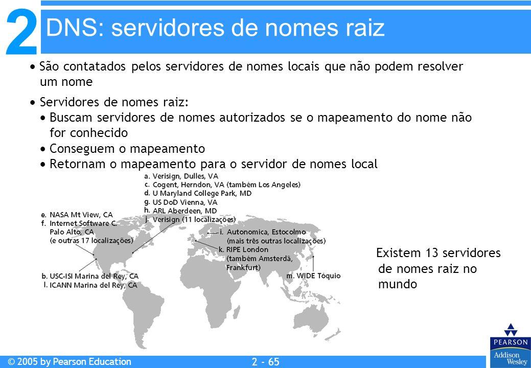 2 © 2005 by Pearson Education 2 - 65 São contatados pelos servidores de nomes locais que não podem resolver um nome Servidores de nomes raiz: Buscam s