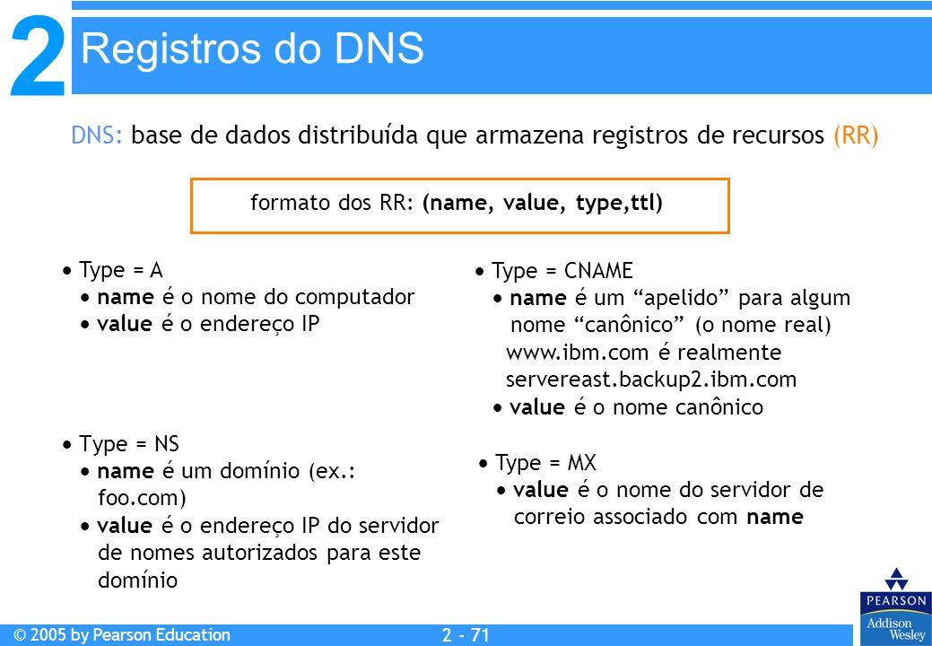 2 © 2005 by Pearson Education 2 - 71 Registros do DNS DNS: base de dados distribuída que armazena registros de recursos (RR) Type = NS name é um domín