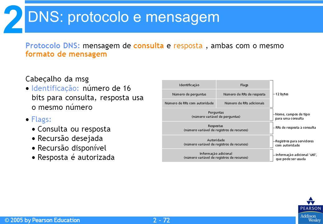 2 © 2005 by Pearson Education 2 - 72 DNS: protocolo e mensagem Protocolo DNS: mensagem de consulta e resposta, ambas com o mesmo formato de mensagem C