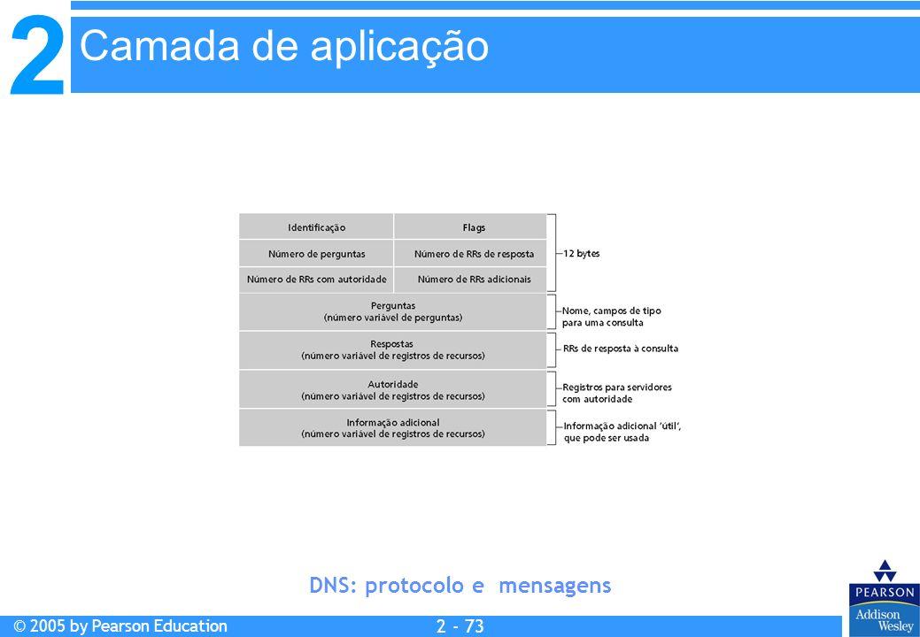 2 © 2005 by Pearson Education 2 - 73 DNS: protocolo e mensagens Camada de aplicação