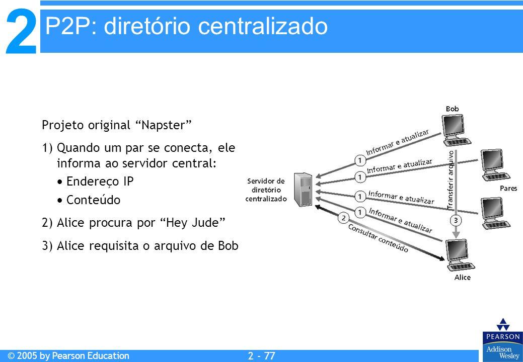 2 © 2005 by Pearson Education 2 - 77 Projeto original Napster 1)Quando um par se conecta, ele informa ao servidor central: Endereço IP Conteúdo 2) Ali