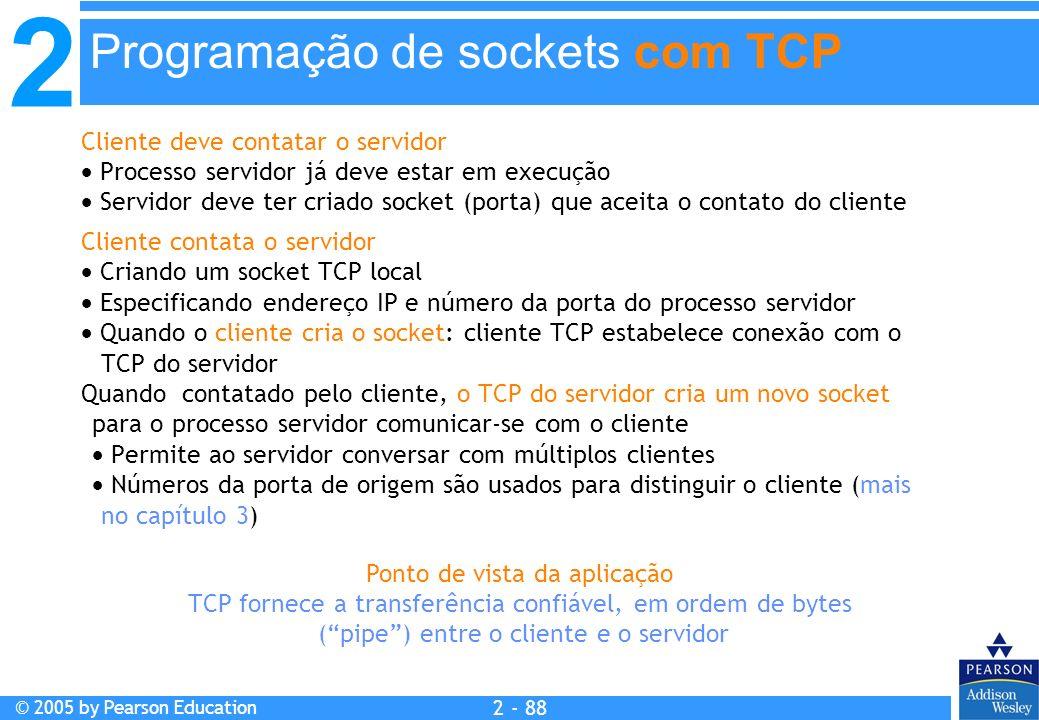 2 © 2005 by Pearson Education 2 - 88 Cliente deve contatar o servidor Processo servidor já deve estar em execução Servidor deve ter criado socket (por