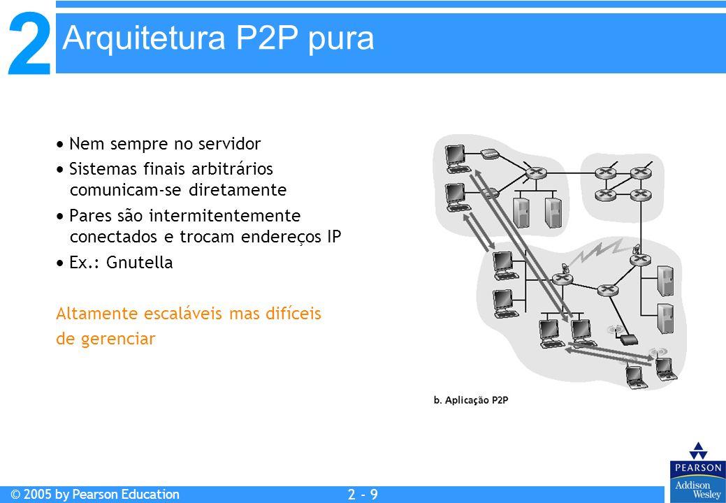 2 © 2005 by Pearson Education 2 - 80 Gnutella: protocolo Mensagem de consulta (query) é enviada pelas conexões TCP existentes Os pares encaminham a mensagem de consulta QueryHit (encontro) é enviado pelo caminho reverso Escalabilidade: flooding de alcance limitado