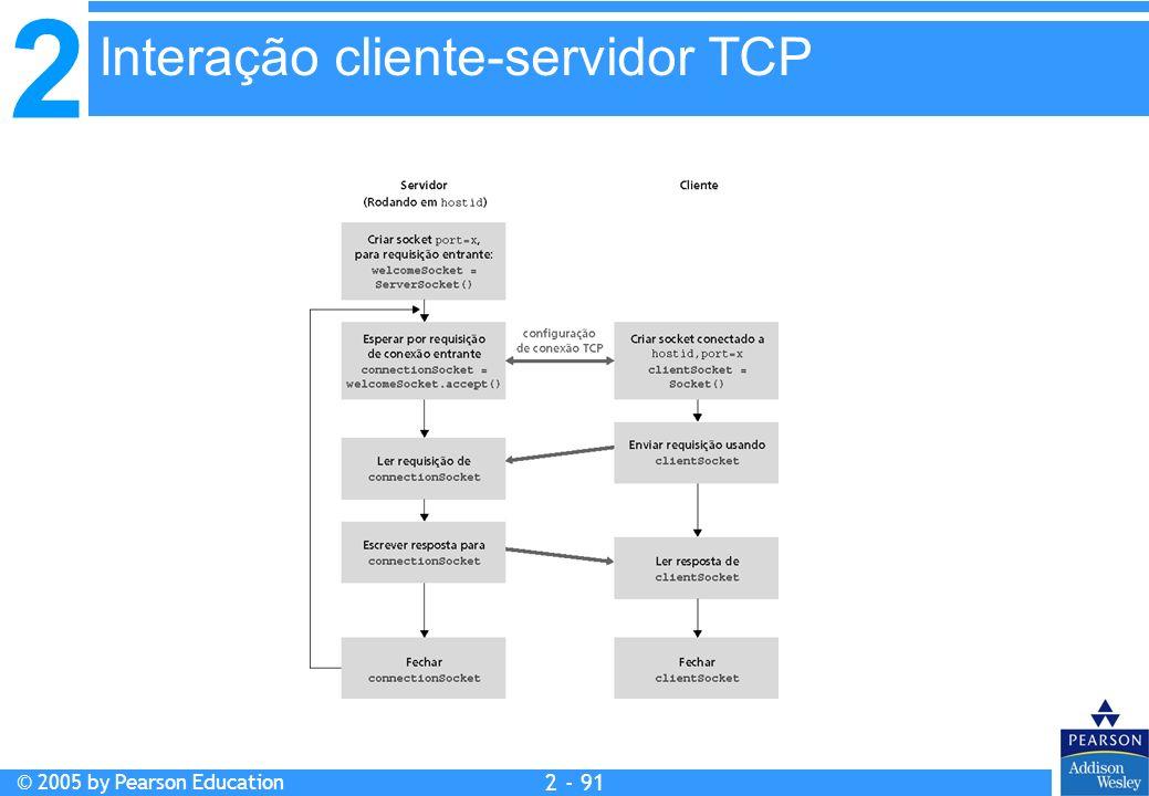 2 © 2005 by Pearson Education 2 - 91 Interação cliente-servidor TCP