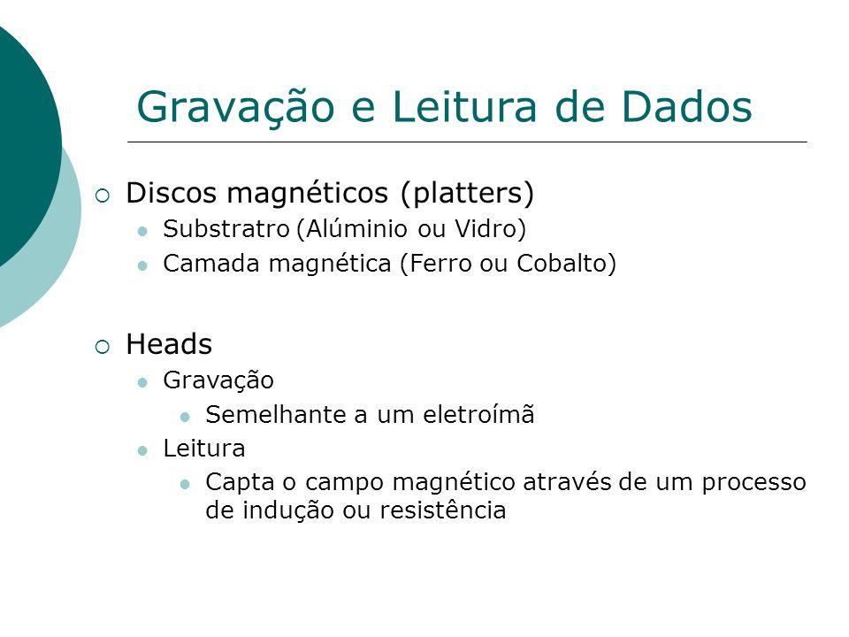 Gravação e Leitura de Dados Discos magnéticos (platters) Substratro (Alúminio ou Vidro) Camada magnética (Ferro ou Cobalto) Heads Gravação Semelhante