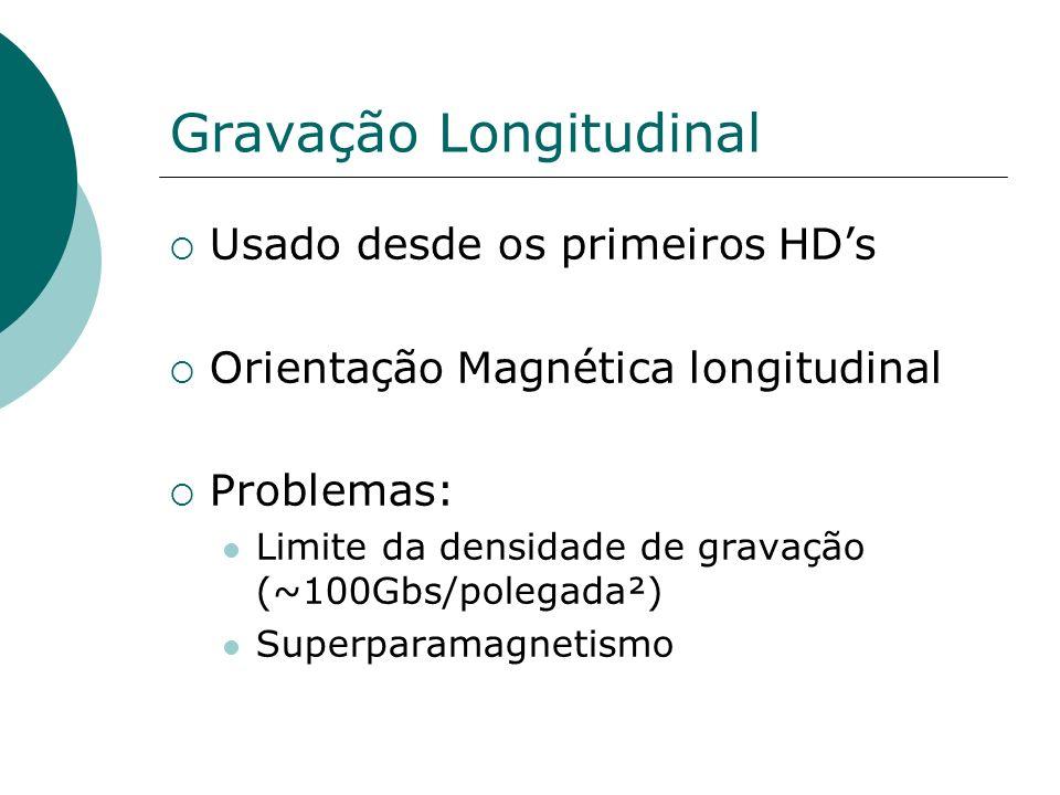 Gravação Longitudinal Usado desde os primeiros HDs Orientação Magnética longitudinal Problemas: Limite da densidade de gravação (~100Gbs/polegada²) Su