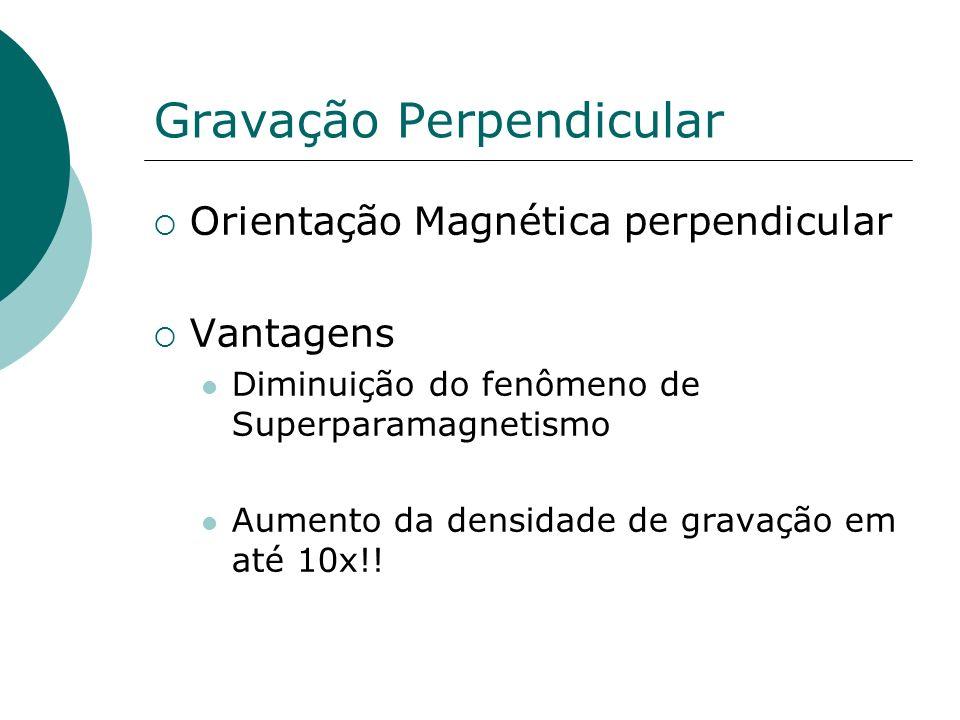 Gravação Perpendicular Orientação Magnética perpendicular Vantagens Diminuição do fenômeno de Superparamagnetismo Aumento da densidade de gravação em