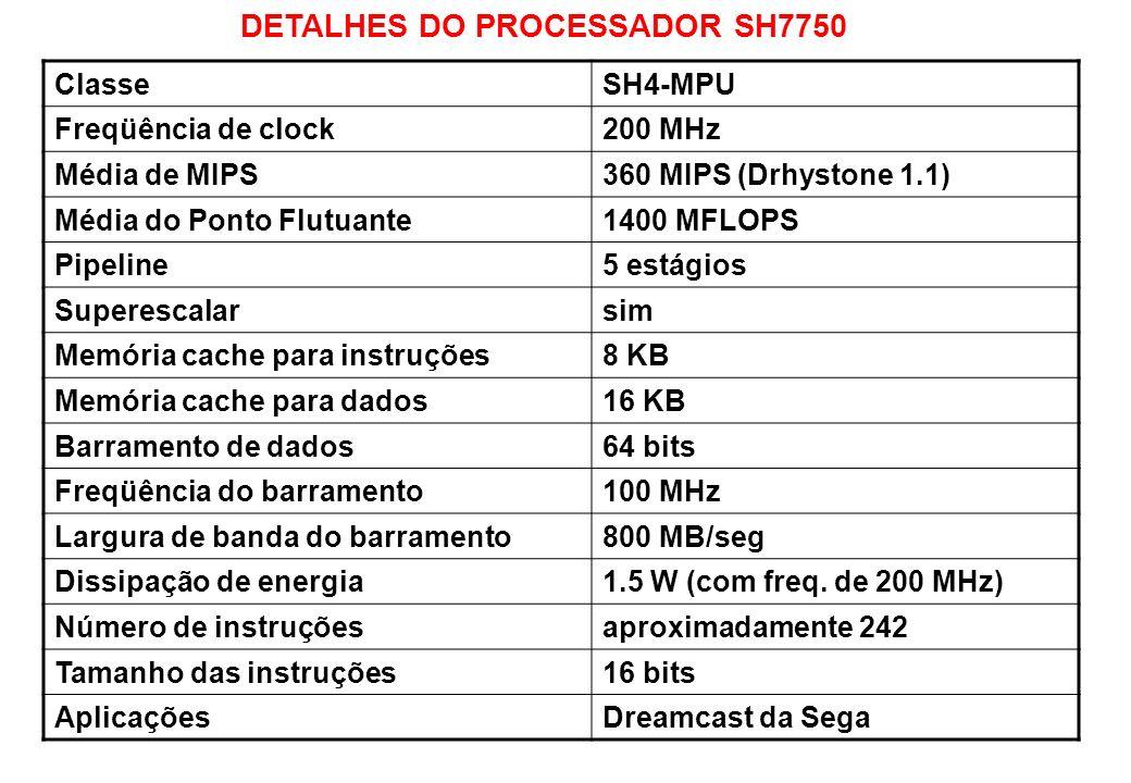 DETALHES DO PROCESSADOR SH7750 ClasseSH4-MPU Freqüência de clock200 MHz Média de MIPS360 MIPS (Drhystone 1.1) Média do Ponto Flutuante1400 MFLOPS Pipe