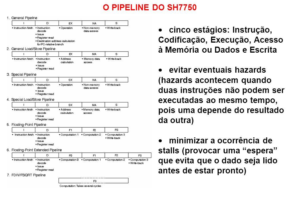 O PIPELINE DO SH7750 cinco estágios: Instrução, Codificação, Execução, Acesso à Memória ou Dados e Escrita evitar eventuais hazards (hazards acontecem