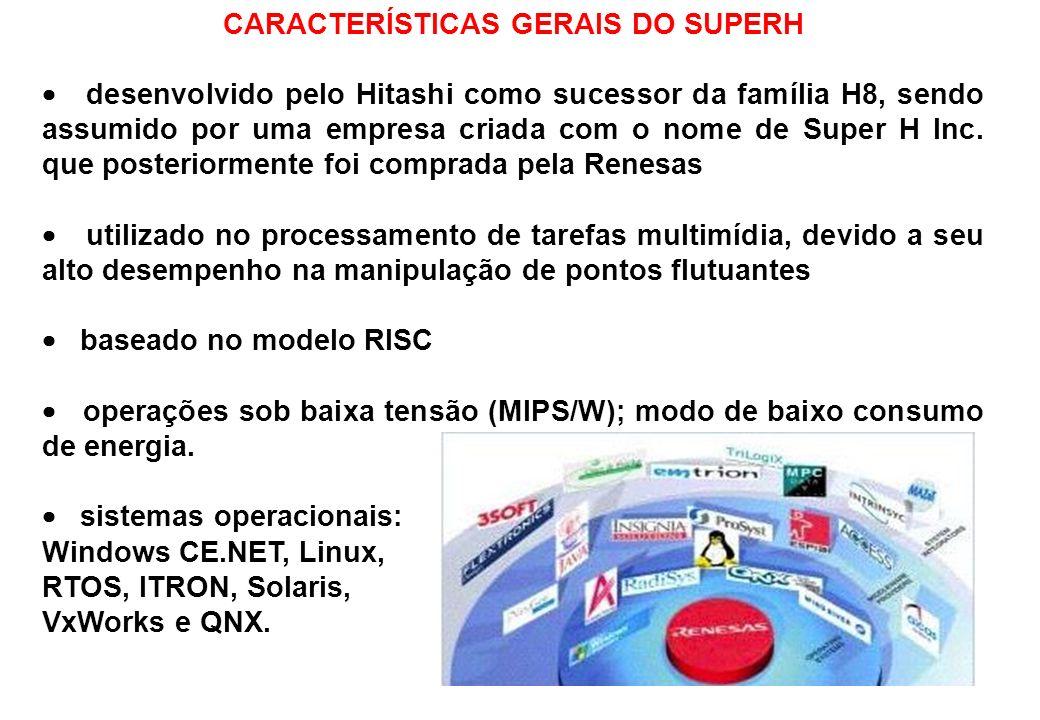 CARACTERÍSTICAS GERAIS DO SUPERH desenvolvido pelo Hitashi como sucessor da família H8, sendo assumido por uma empresa criada com o nome de Super H In