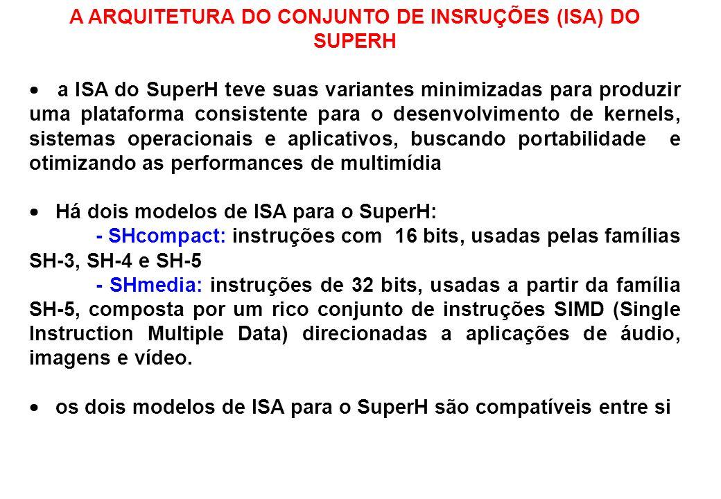 A ARQUITETURA DO CONJUNTO DE INSRUÇÕES (ISA) DO SUPERH a ISA do SuperH teve suas variantes minimizadas para produzir uma plataforma consistente para o