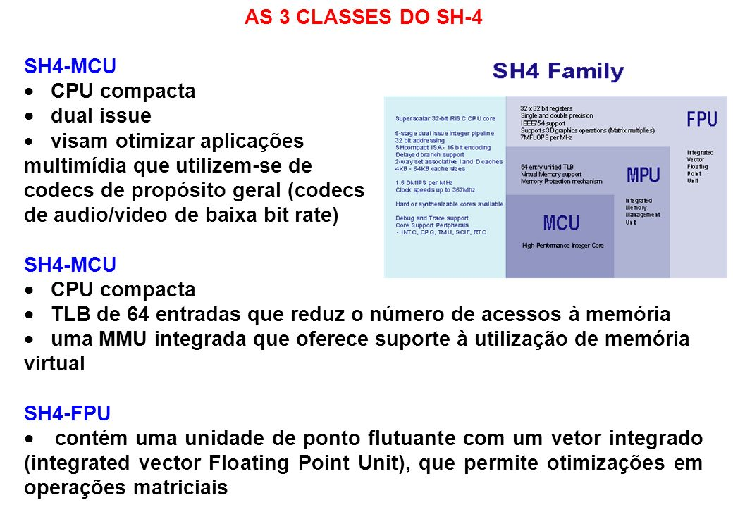 AS 3 CLASSES DO SH-4 SH4-MCU CPU compacta dual issue visam otimizar aplicações multimídia que utilizem-se de codecs de propósito geral (codecs de audi