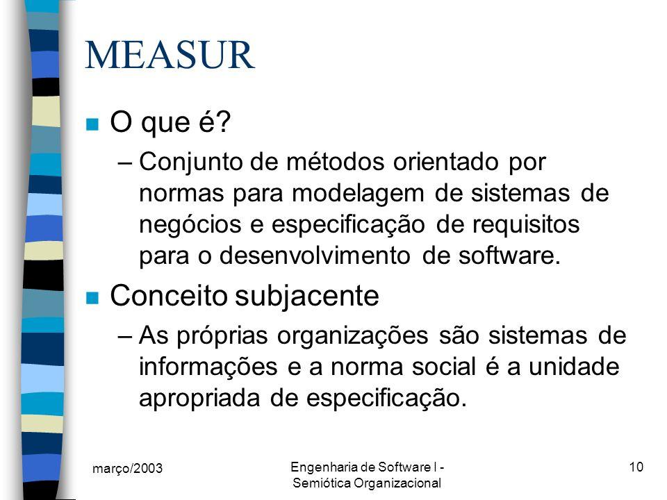 março/2003 Engenharia de Software I - Semiótica Organizacional 10 MEASUR n O que é.