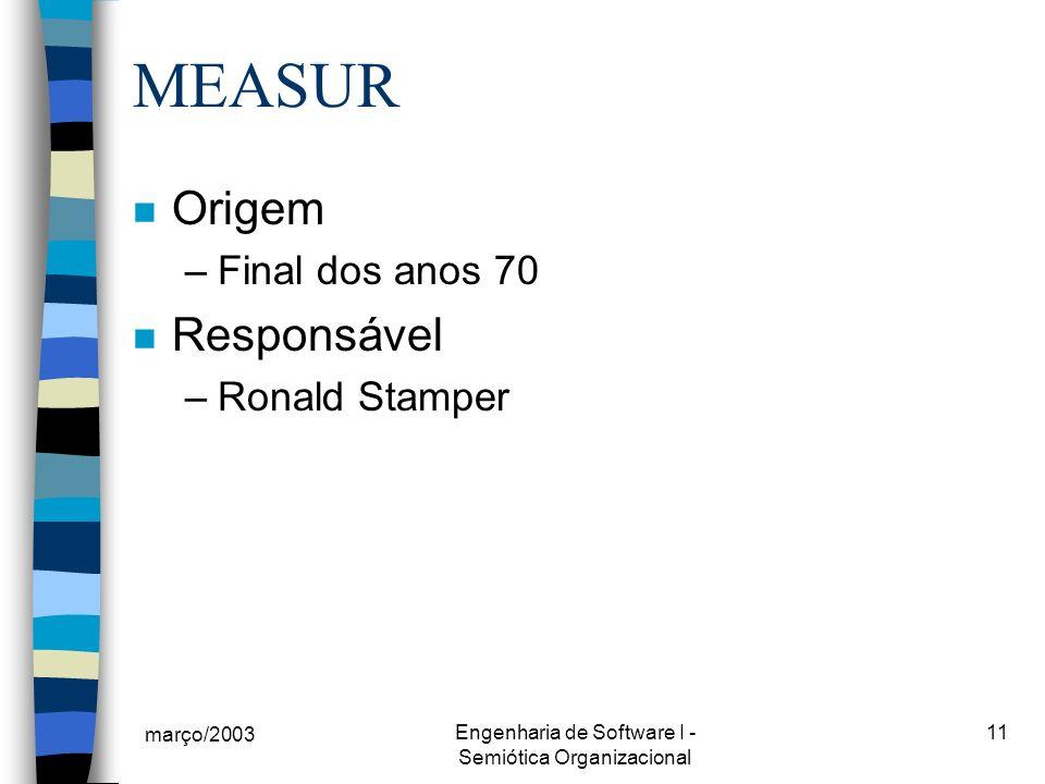 março/2003 Engenharia de Software I - Semiótica Organizacional 11 MEASUR n Origem –Final dos anos 70 n Responsável –Ronald Stamper