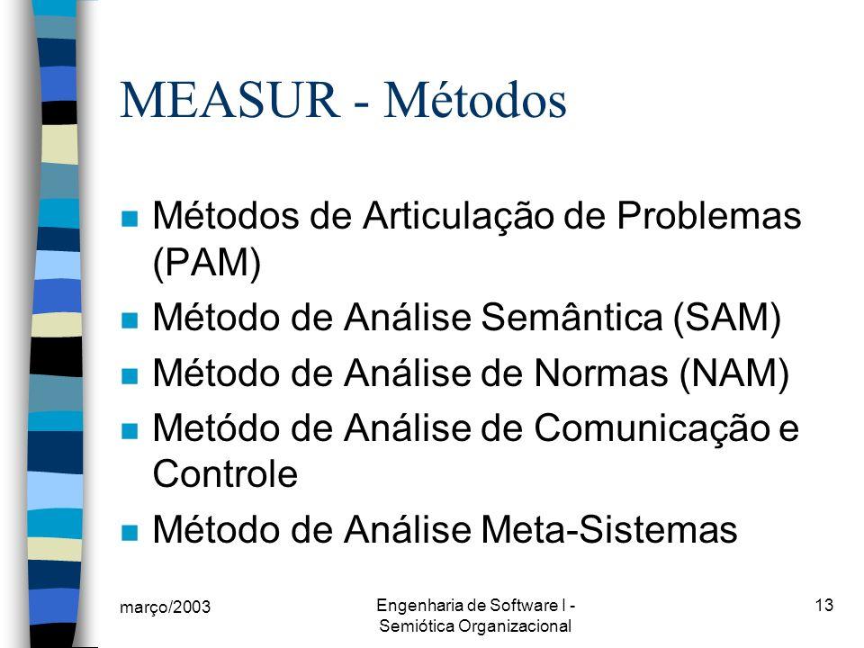 março/2003 Engenharia de Software I - Semiótica Organizacional 13 MEASUR - Métodos n Métodos de Articulação de Problemas (PAM) n Método de Análise Semântica (SAM) n Método de Análise de Normas (NAM) n Metódo de Análise de Comunicação e Controle n Método de Análise Meta-Sistemas