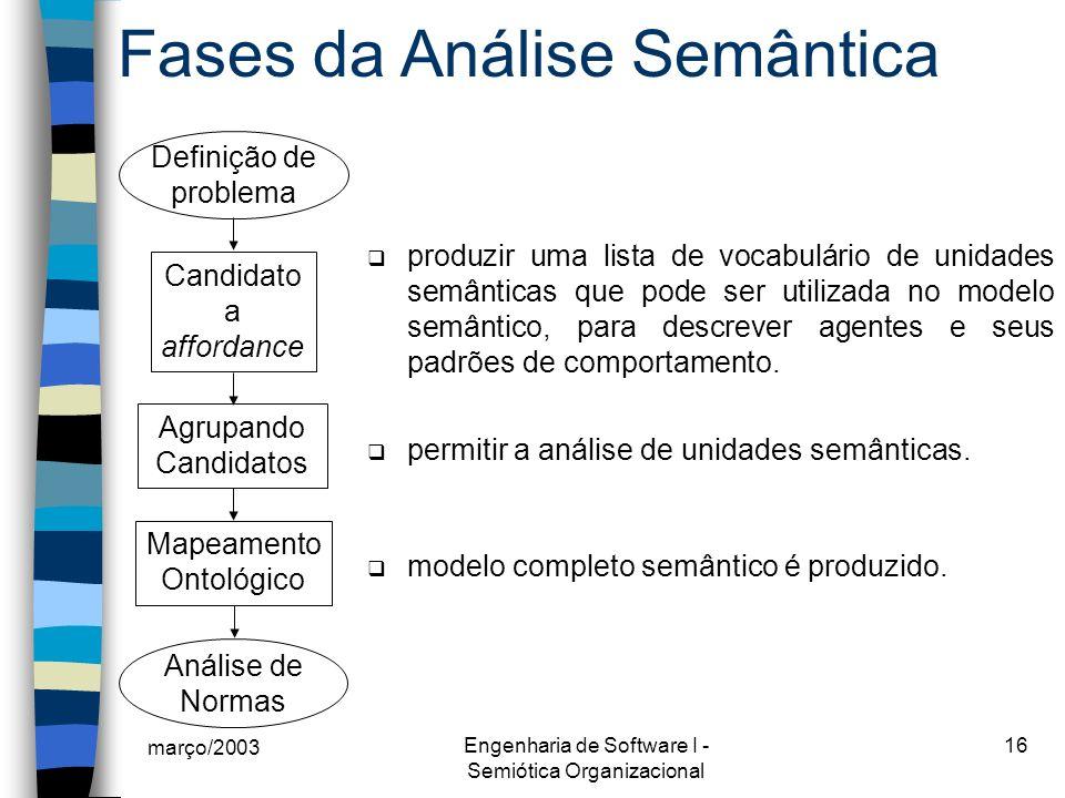 março/2003 Engenharia de Software I - Semiótica Organizacional 16 Fases da Análise Semântica Candidato a affordance produzir uma lista de vocabulário de unidades semânticas que pode ser utilizada no modelo semântico, para descrever agentes e seus padrões de comportamento.