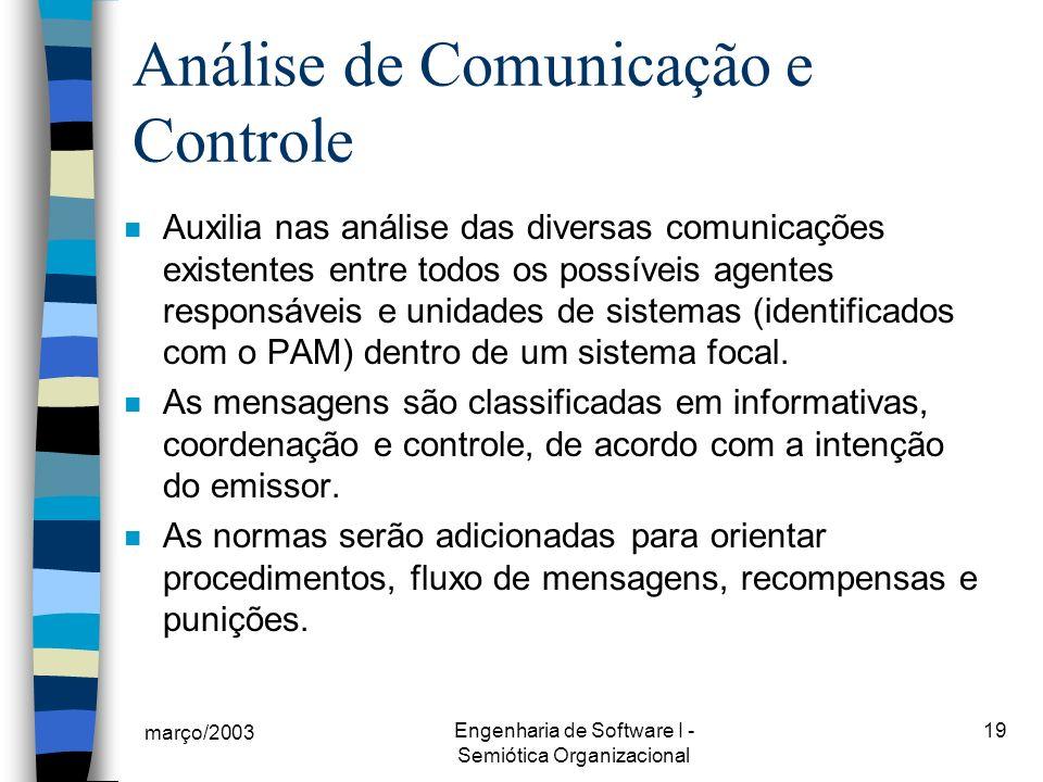 março/2003 Engenharia de Software I - Semiótica Organizacional 19 Análise de Comunicação e Controle n Auxilia nas análise das diversas comunicações existentes entre todos os possíveis agentes responsáveis e unidades de sistemas (identificados com o PAM) dentro de um sistema focal.