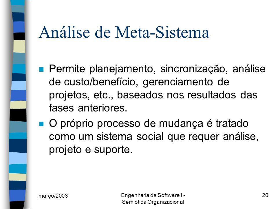 março/2003 Engenharia de Software I - Semiótica Organizacional 20 Análise de Meta-Sistema n Permite planejamento, sincronização, análise de custo/benefício, gerenciamento de projetos, etc., baseados nos resultados das fases anteriores.