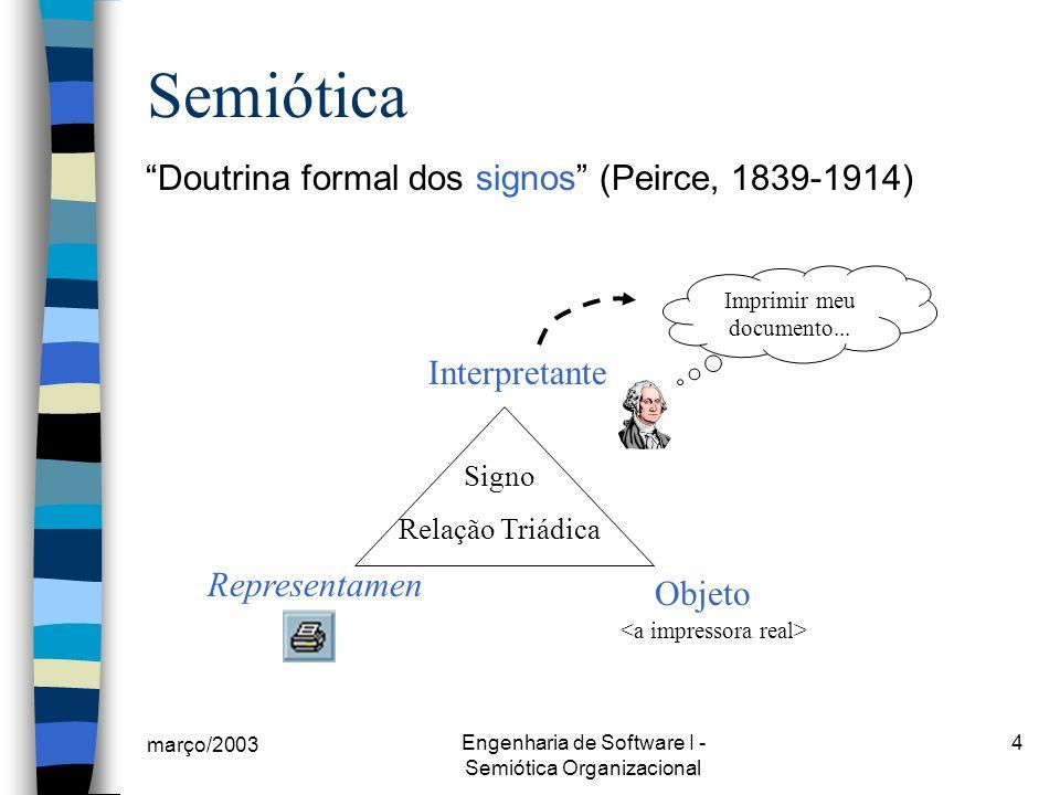 março/2003 Engenharia de Software I - Semiótica Organizacional 4 Doutrina formal dos signos (Peirce, 1839-1914) Representamen Objeto Interpretante Imprimir meu documento...
