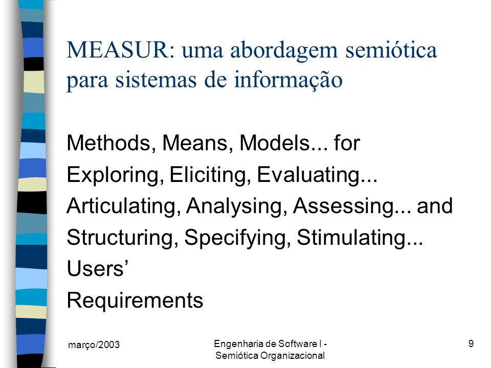 março/2003 Engenharia de Software I - Semiótica Organizacional 9 MEASUR: uma abordagem semiótica para sistemas de informação Methods, Means, Models...