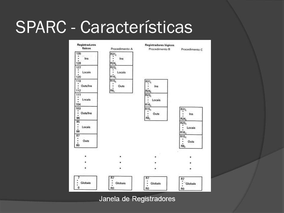 SPARC - Características Janela de Registradores