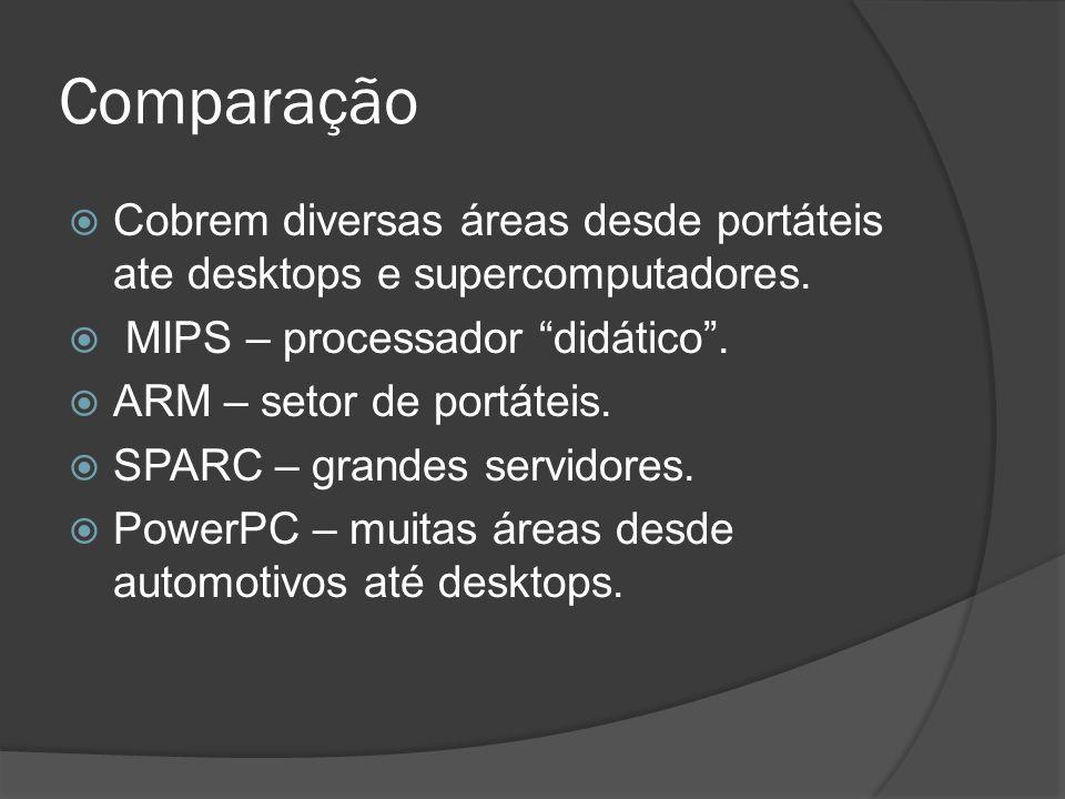 Comparação Cobrem diversas áreas desde portáteis ate desktops e supercomputadores. MIPS – processador didático. ARM – setor de portáteis. SPARC – gran