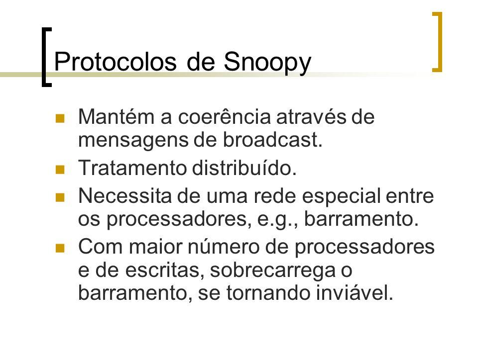 Protocolos de Snoopy Mantém a coerência através de mensagens de broadcast. Tratamento distribuído. Necessita de uma rede especial entre os processador