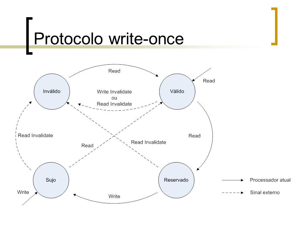 Protocolo write-once