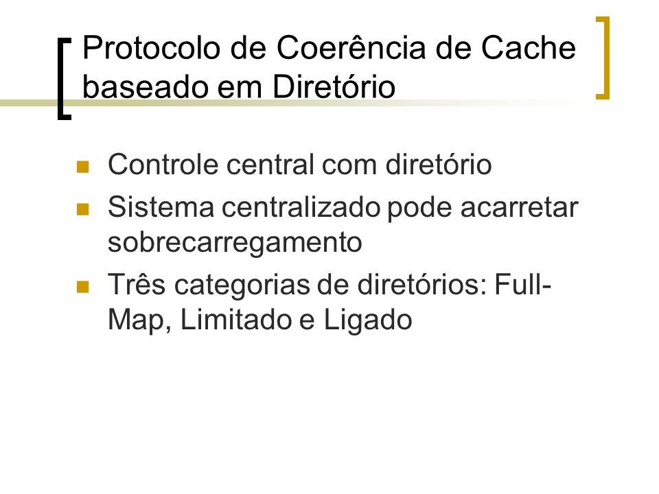 Protocolo de Coerência de Cache baseado em Diretório Controle central com diretório Sistema centralizado pode acarretar sobrecarregamento Três categor