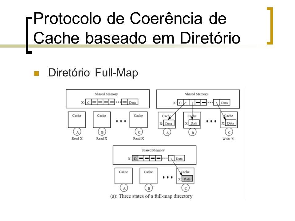Protocolo de Coerência de Cache baseado em Diretório Diretório Full-Map