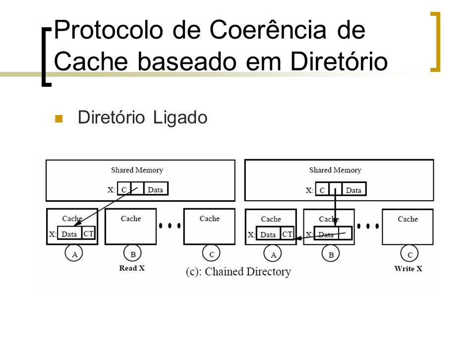 Protocolo de Coerência de Cache baseado em Diretório Diretório Ligado