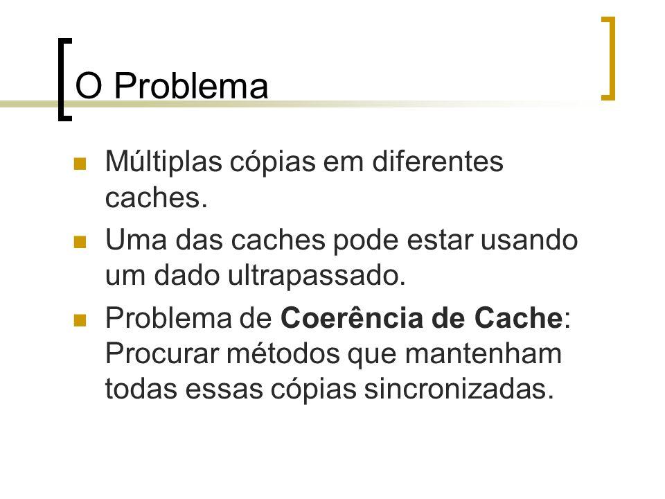 O Problema Múltiplas cópias em diferentes caches. Uma das caches pode estar usando um dado ultrapassado. Problema de Coerência de Cache: Procurar méto