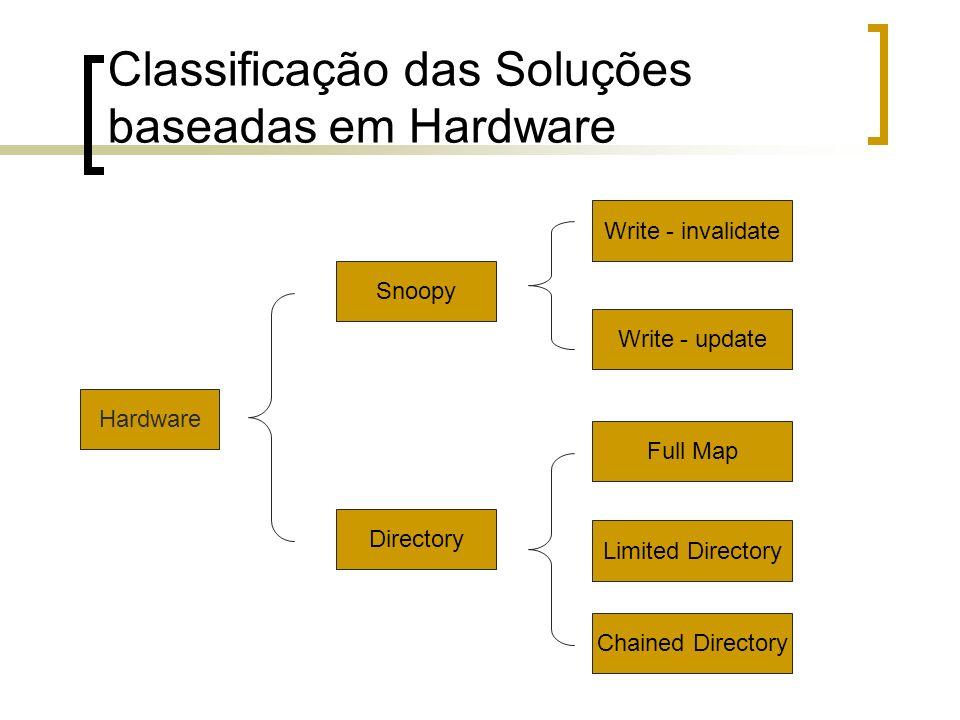 Hardware - Políticas Política de Write-Invalidation As cópias em outras caches são invalidadas e causam um read-miss quando acessadas Política de Write-Update As cópias em outras caches são atualizadas.