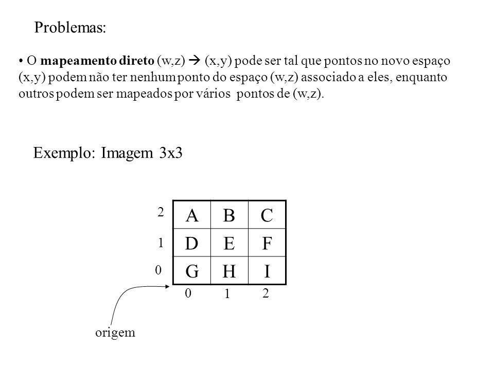 O mapeamento direto (w,z) (x,y) pode ser tal que pontos no novo espaço (x,y) podem não ter nenhum ponto do espaço (w,z) associado a eles, enquanto out
