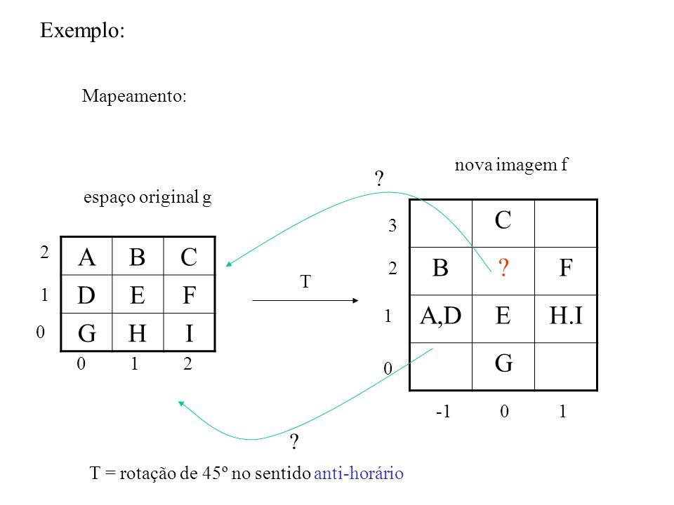 ABC DEF GHI 0 0 1 2 1 2 Mapeamento: C B?F A,DEH.I G 0 1 0 1 2 3 T Exemplo: nova imagem f espaço original g ? ? T = rotação de 45º no sentido anti-horá
