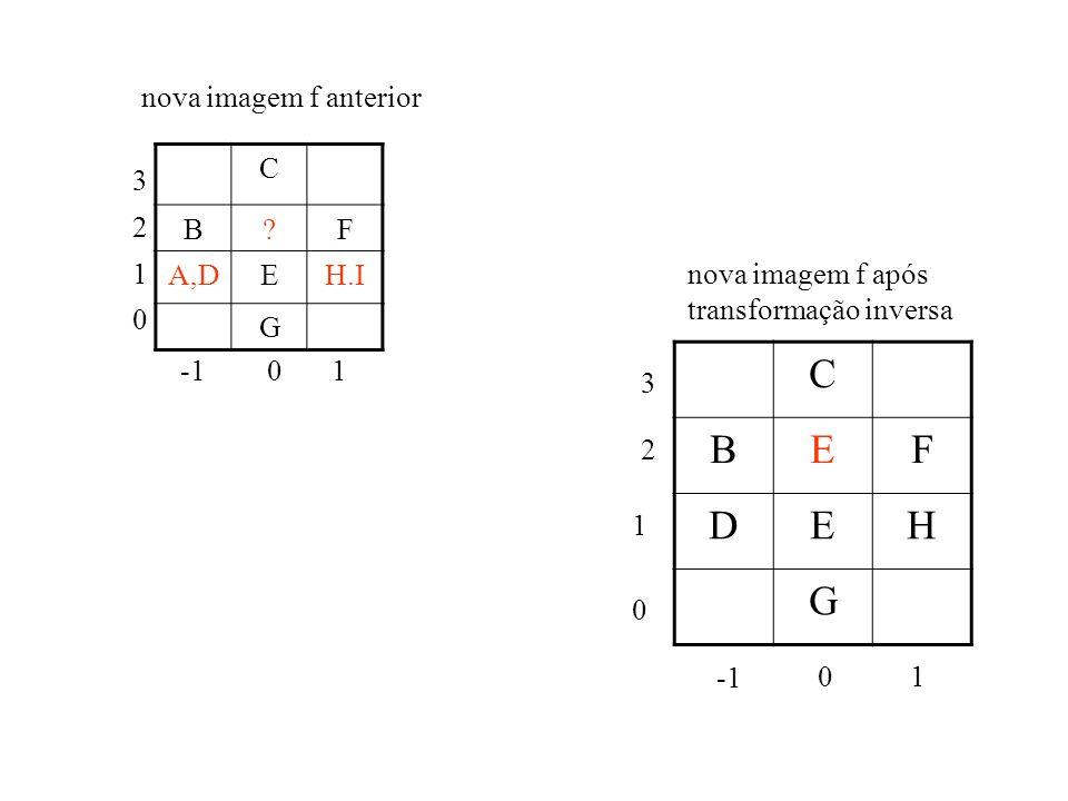 C B?F A,DEH.I G 01 0 1 2 3 nova imagem f anterior C BEF DEH G 0 1 0 1 2 3 nova imagem f após transformação inversa