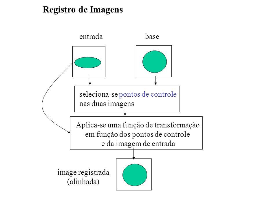 seleciona-se pontos de controle nas duas imagens Aplica-se uma função de transformação em função dos pontos de controle e da imagem de entrada entrada