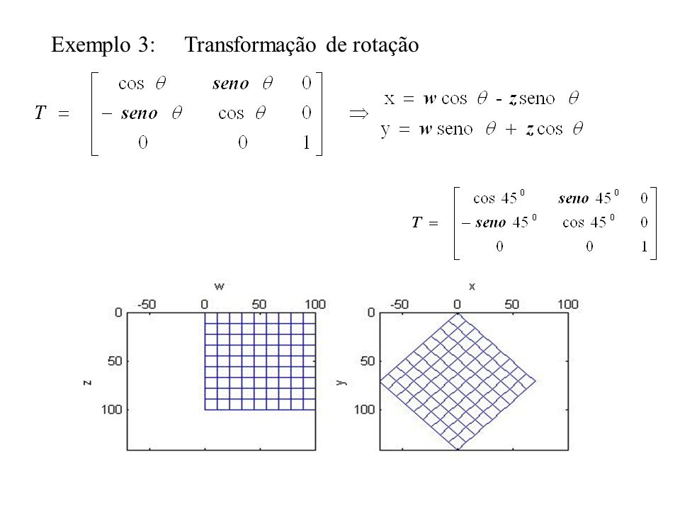 Exemplo 3: Transformação de rotação